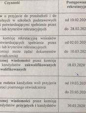 Wnioski o przyjęcie dziecka do Przedszkola Samorządowego nr 2 z Oddziałami Integracyjnymi w Brzozowie